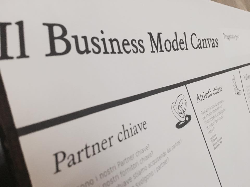 Il Metodo Business Model Canvas