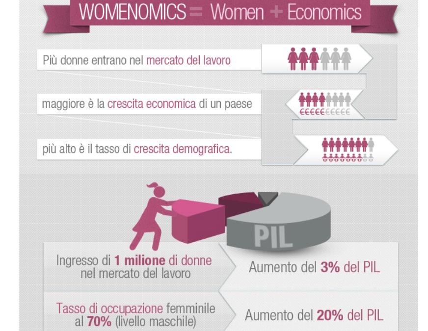 """Conoscete la teoria """"Womenomics""""?"""